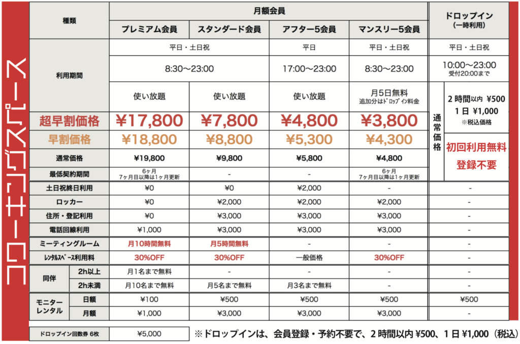 京阪枚方市駅直結のコワーキングスペース「ビィーゴ」のコワーキング会員価格表