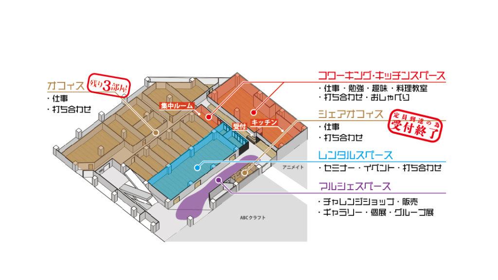 京阪枚方市駅直結のコワーキングスペース「ビィーゴ」の全体イメージ図